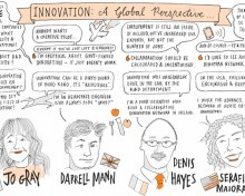 A sketchnote from the Hargraves Institute conference on innovation