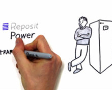 A screenshot of the Reposit Power whiteboard animation